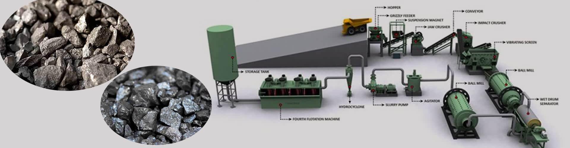 tin mineral process plant